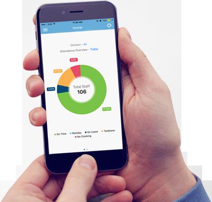 TimeTec - Cloud Solutions for Workforce Management